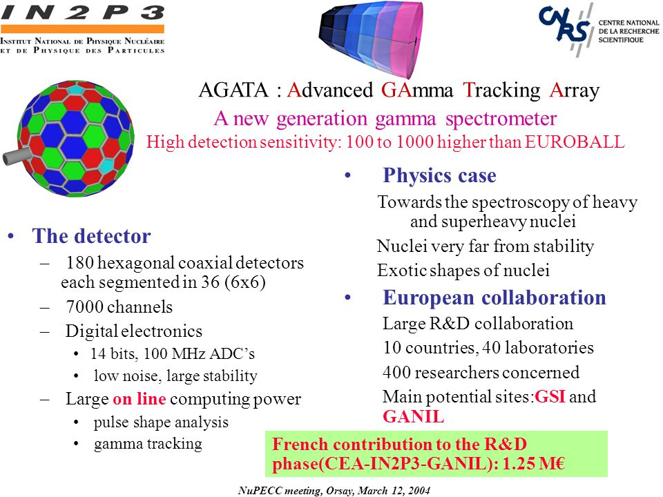 NuPECC meeting, Orsay, March 12, 2004 AGATA : Advanced GAmma Tracking Array A new generation gamma spectrometer High detection sensitivity: 100 to 1000 higher than EUROBALL The detector – 180 hexagonal coaxial detectors each segmented in 36 (6x6) – 7000 channels – Digital electronics 14 bits, 100 MHz ADCs low noise, large stability – Large on line computing power pulse shape analysis gamma tracking Physics case Towards the spectroscopy of heavy and superheavy nuclei Nuclei very far from stability Exotic shapes of nuclei European collaboration Large R&D collaboration 10 countries, 40 laboratories 400 researchers concerned Main potential sites:GSI and GANIL French contribution to the R&D phase(CEA-IN2P3-GANIL): 1.25 M