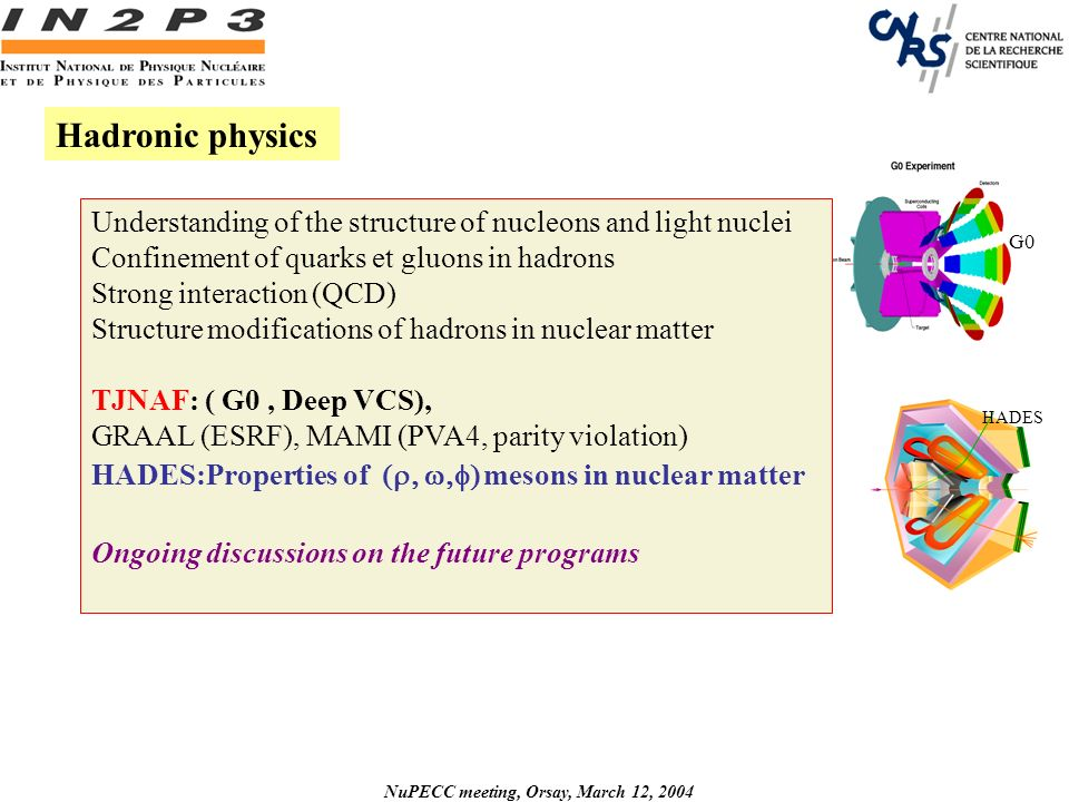 NuPECC meeting, Orsay, March 12, 2004 Hadronic physics Understanding of the structure of nucleons and light nuclei Confinement of quarks et gluons in hadrons Strong interaction (QCD) Structure modifications of hadrons in nuclear matter TJNAF: ( G0, Deep VCS), GRAAL (ESRF), MAMI (PVA4, parity violation) HADES:Properties of mesons in nuclear matter Ongoing discussions on the future programs HADES G0