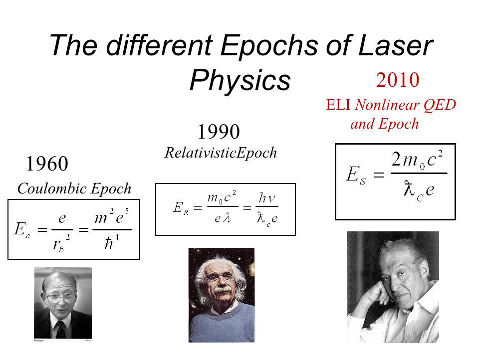 a)Classical optics v<<c, b) Relativistic optics v~c x~a o x~a o z~a o 2 z~a o 2 a 0 >a 0 2 a 0 >>1, a 0 >1, a 0 <<a 0 2