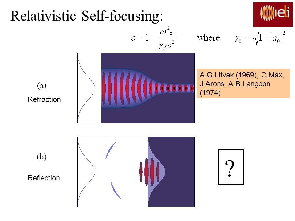 (a) (b) Relativistic Self-focusing: A.G.Litvak (1969), C.Max, J.Arons, A.B.Langdon (1974) ? Refraction Reflection