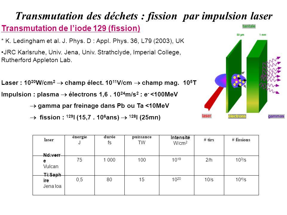 Transmutation des déchets : fission par impulsion laser Transmutation de liode 129 (fission) * K. Ledingham et al. J. Phys. D : Appl. Phys. 36, L79 (2