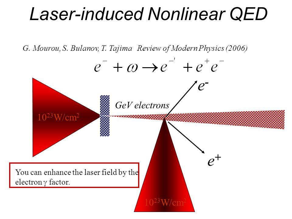 Laser-induced Nonlinear QED 10 23 W/cm 2 GeV electrons e-e- e+e+ G. Mourou, S. Bulanov, T. Tajima Review of Modern Physics (2006) You can enhance the