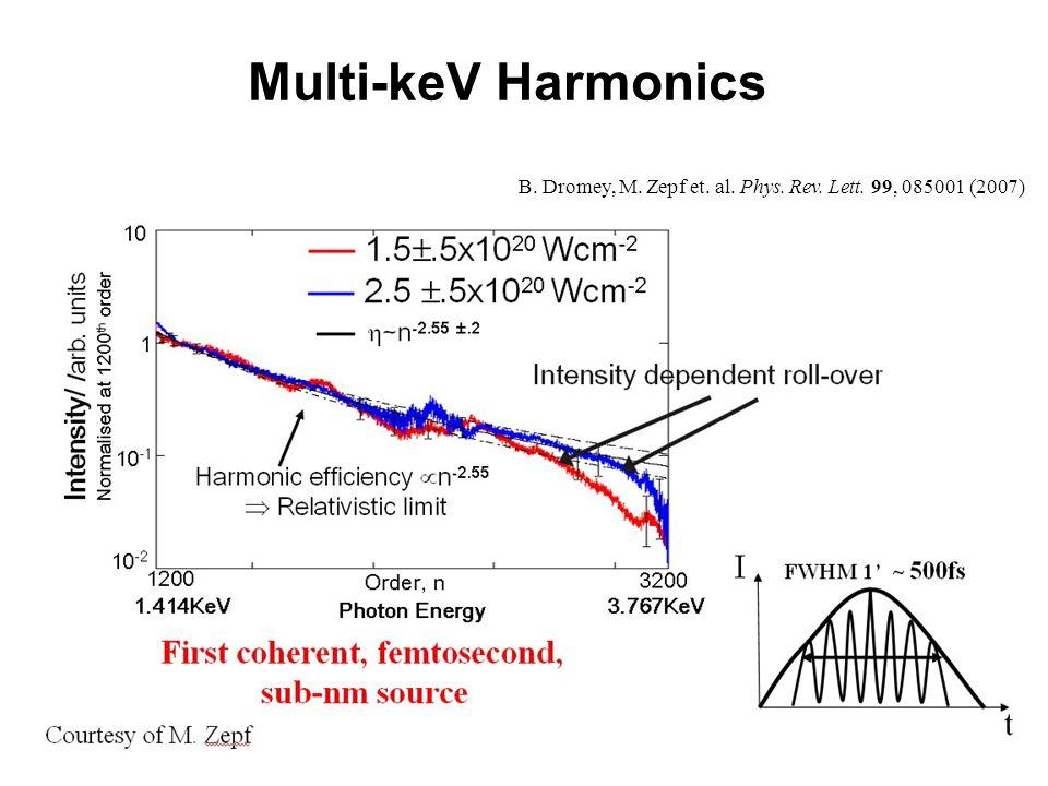 Multi-keV Harmonics B. Dromey, M. Zepf et. al. Phys. Rev. Lett. 99, 085001 (2007)