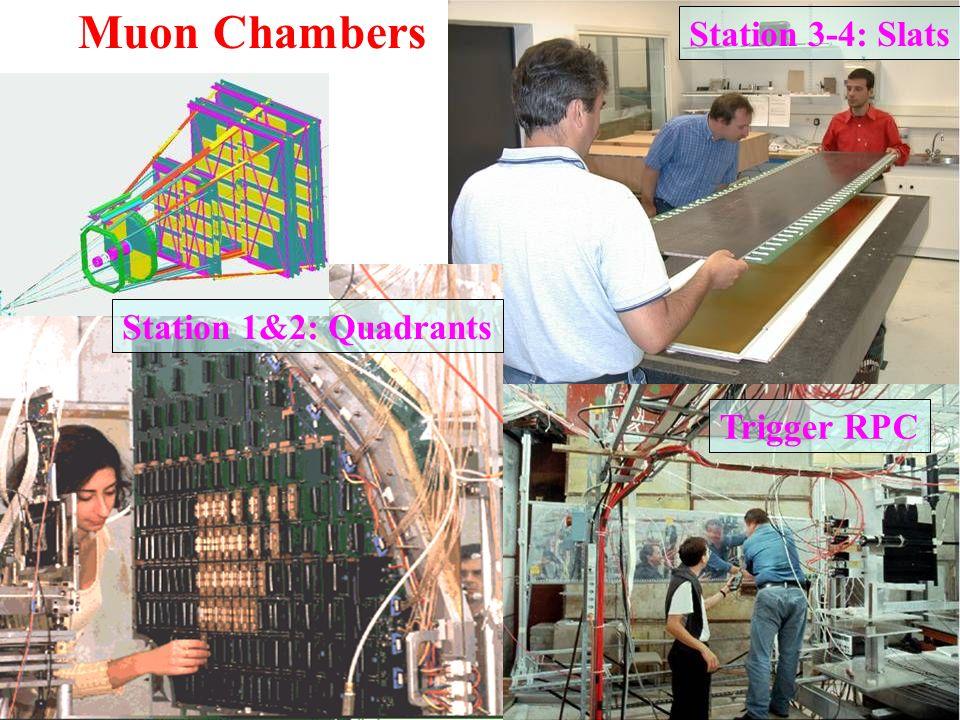Muon Chambers Station 3-4: Slats Trigger RPC Station 1&2: Quadrants