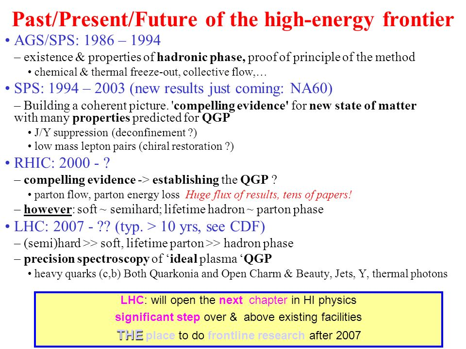 Past/Present/Future of the high-energy frontier AGS/SPS: 1986 – 1994 – existence & properties of hadronic phase, proof of principle of the method chemical & thermal freeze-out, collective flow,… SPS: 1994 – 2003 (new results just coming: NA60) – Building a coherent picture.