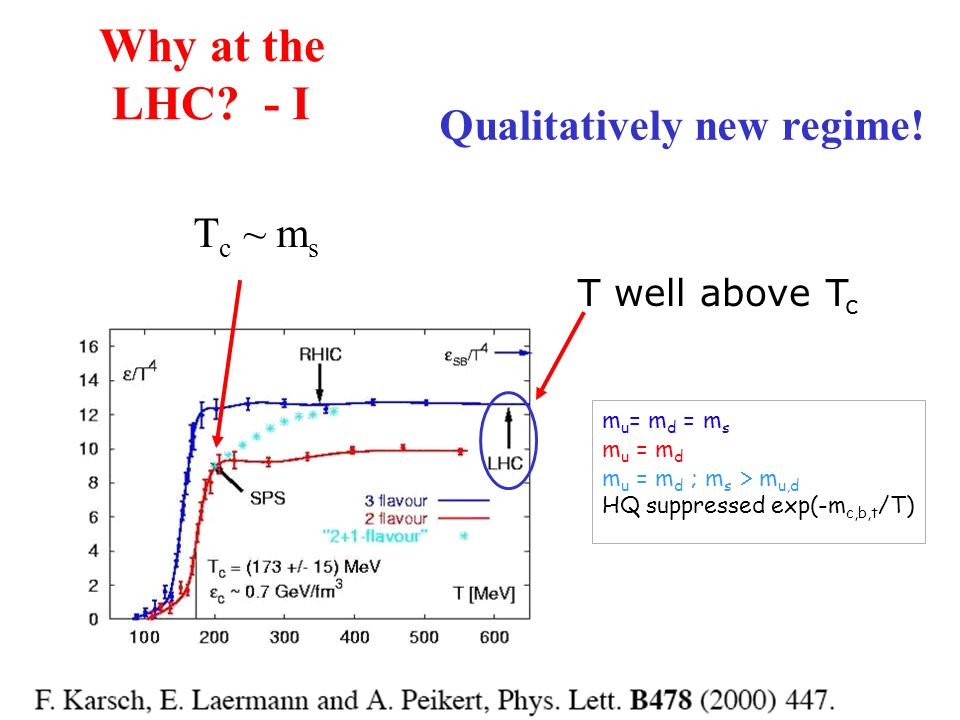 Why at the LHC. - I Qualitatively new regime.