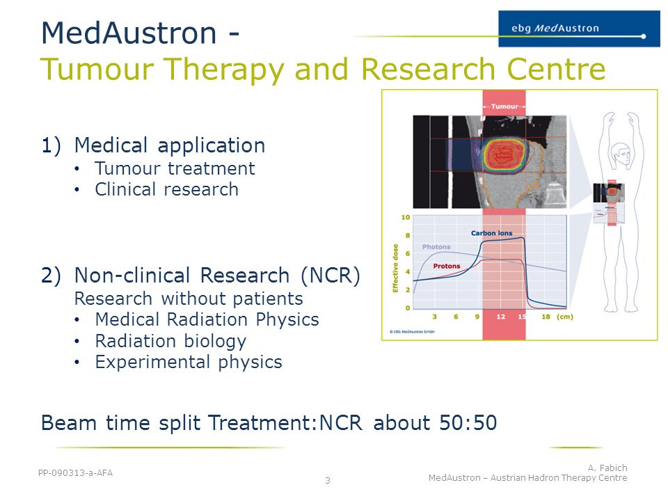 MedAustron - Tumour Therapy and Research Centre 1)Medical application Tumour treatment Clinical research 2)Non-clinical Research (NCR) Research withou