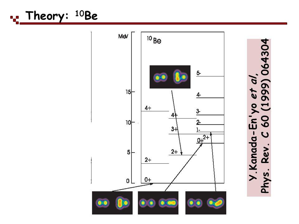Theory: 10 Be Y.Kanada-En'yo et al, Phys. Rev. C 60 (1999) 064304