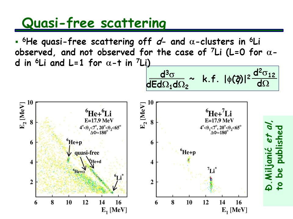 Quasi-free scattering 6 He quasi-free scattering off d- and -clusters in 6 Li observed, and not observed for the case of 7 Li (L=0 for - d in 6 Li and