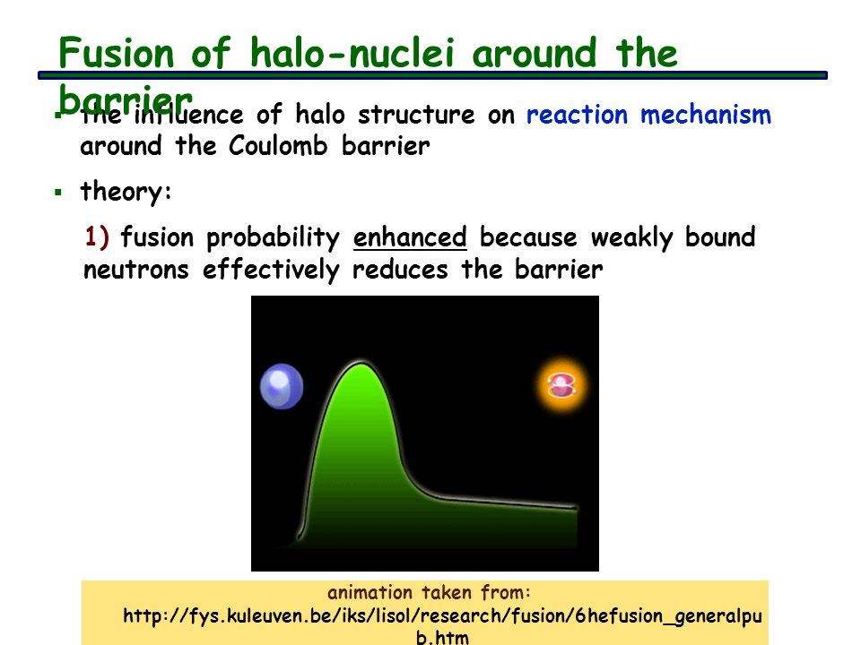 the influence of halo structure on reaction mechanism around the Coulomb barrier theory: 1) fusion probability enhanced because weakly bound neutrons