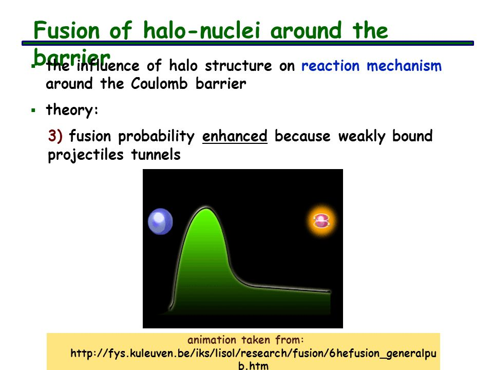Fusion of halo-nuclei around the barrier the influence of halo structure on reaction mechanism around the Coulomb barrier theory: 3) fusion probabilit