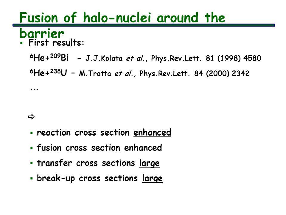First results: 6 He+ 209 Bi - J.J.Kolata et al., Phys.Rev.Lett. 81 (1998) 4580 6 He+ 238 U – M.Trotta et al., Phys.Rev.Lett. 84 (2000) 2342... reactio