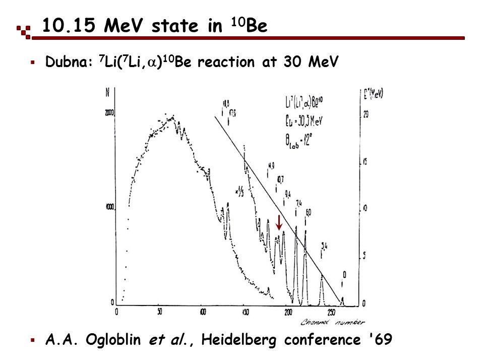 10.15 MeV state in 10 Be A.A. Ogloblin et al., Heidelberg conference '69 Dubna: 7 Li( 7 Li, ) 10 Be reaction at 30 MeV