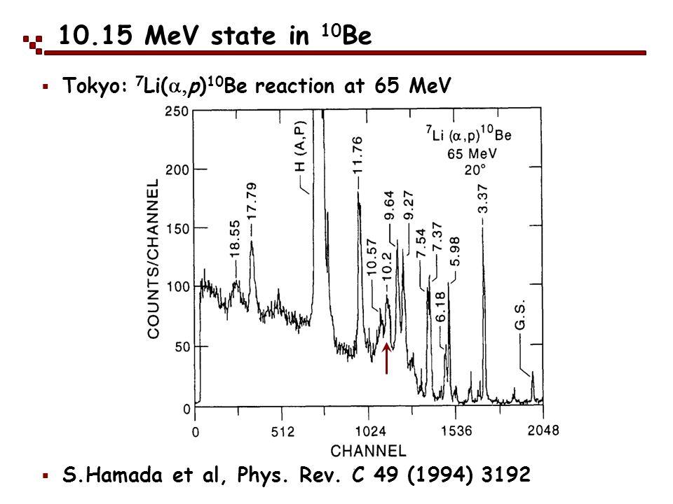 10.15 MeV state in 10 Be S.Hamada et al, Phys. Rev. C 49 (1994) 3192 Tokyo: 7 Li( p) 10 Be reaction at 65 MeV