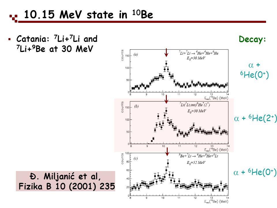 10.15 MeV state in 10 Be Catania: 7 Li+ 7 Li and 7 Li+ 9 Be at 30 MeV Đ. Miljanić et al, Fizika B 10 (2001) 235 + 6 He(0 + ) Decay: + 6 He(2 + ) + 6 H