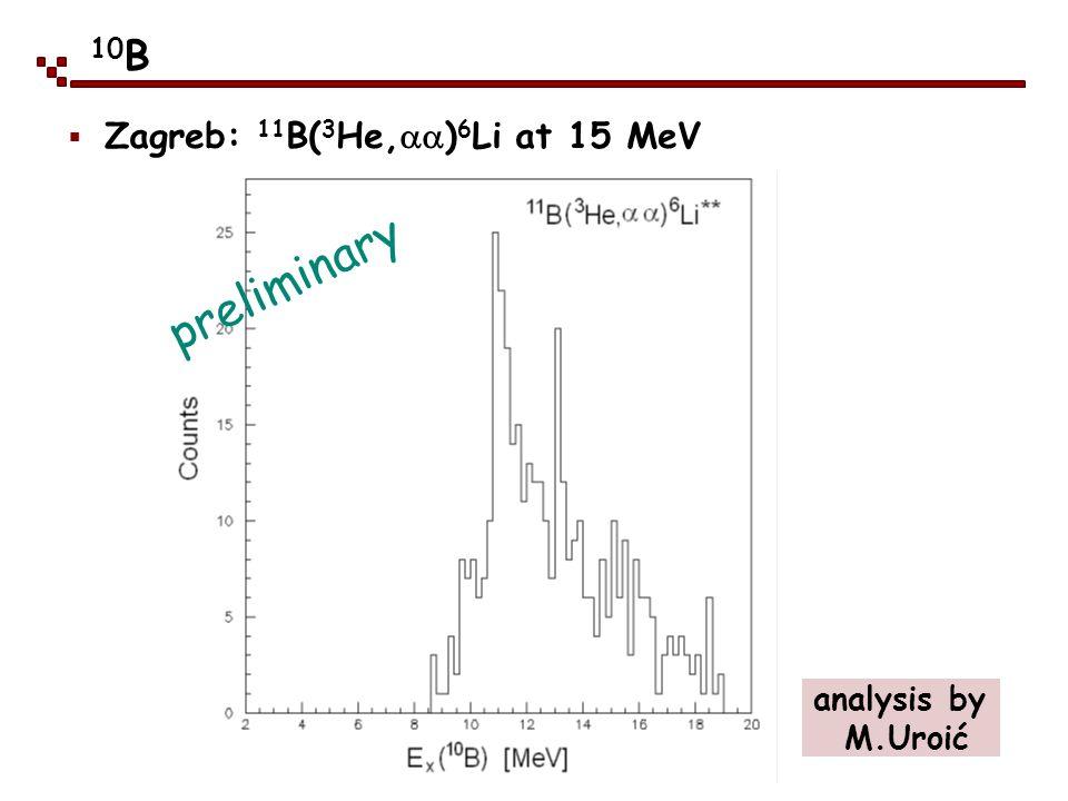 10 B Zagreb: 11 B( 3 He, ) 6 Li at 15 MeV preliminary analysis by M.Uroić