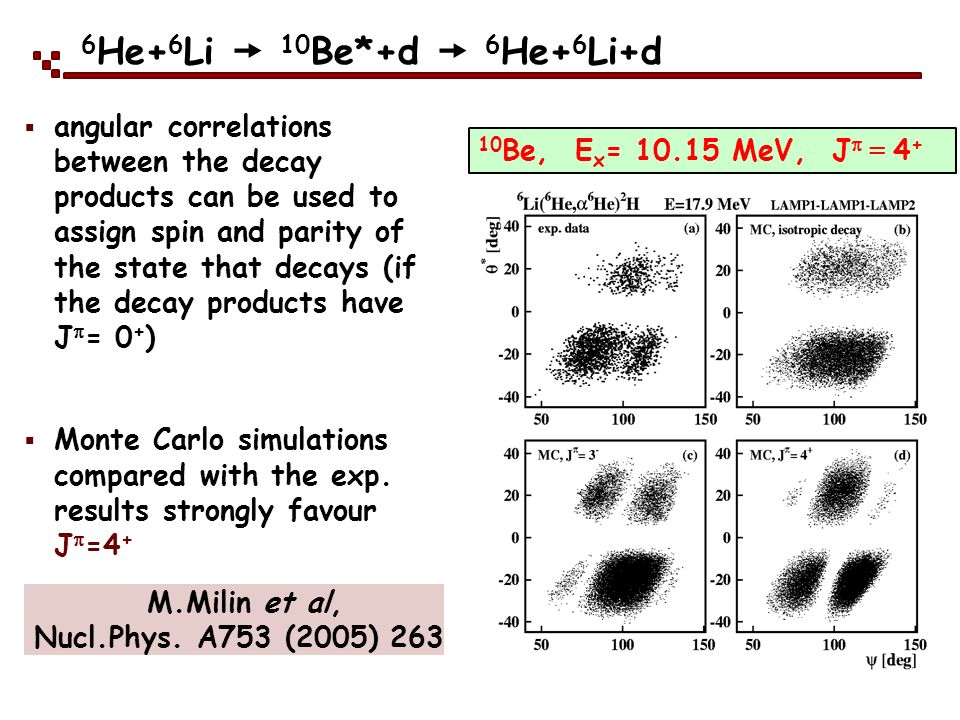 6 He+ 6 Li 10 Be*+d 6 He+ 6 Li+d angular correlations between the decay products can be used to assign spin and parity of the state that decays (if th