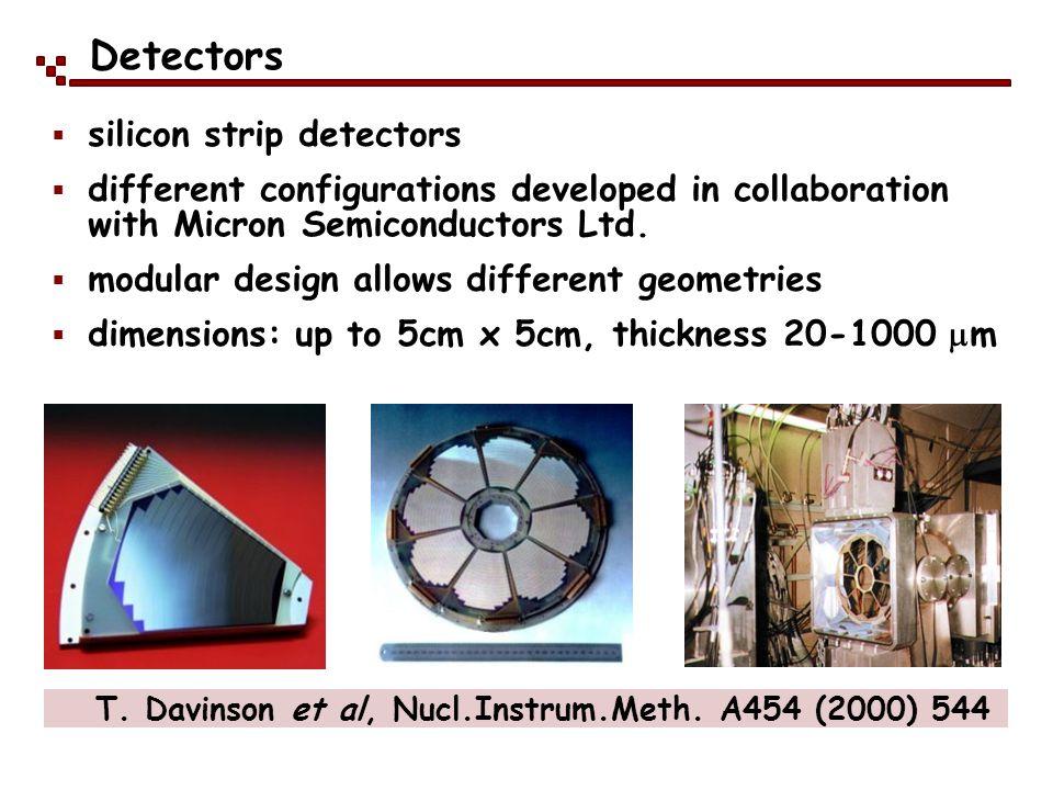 Detectors silicon strip detectors different configurations developed in collaboration with Micron Semiconductors Ltd. modular design allows different