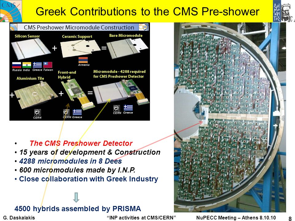 G. Daskalakis INP activities at CMS/CERN NuPECC Meeting – Athens 8.10.10 8 Greek Contributions to the CMS Pre-shower The CMS Preshower Detector 15 yea