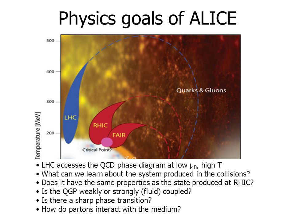 3 Physics goals of ALICE LHC accesses the QCD phase diagram at low μ B, high T What can we learn about the system produced in the collisions? Does it
