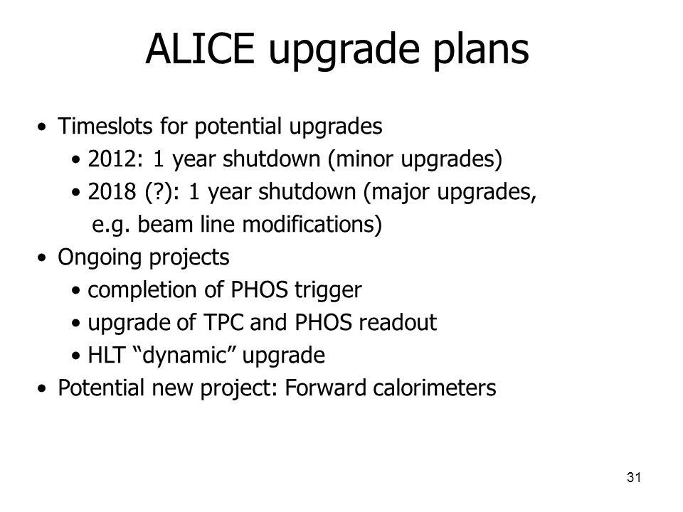 31 ALICE upgrade plans Timeslots for potential upgrades 2012: 1 year shutdown (minor upgrades) 2018 (?): 1 year shutdown (major upgrades, e.g. beam li