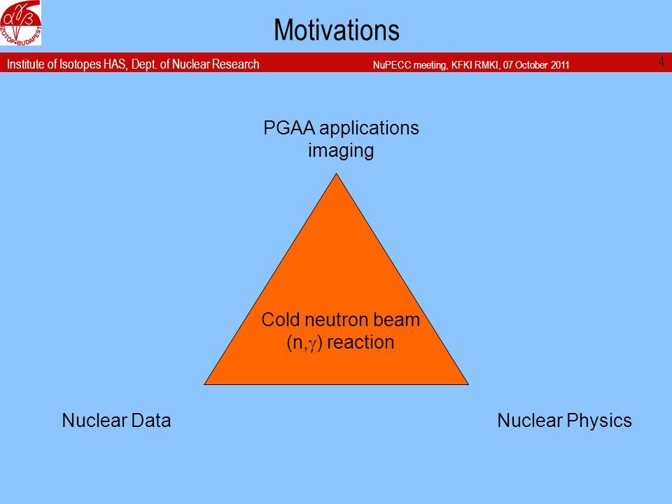 Institute of Isotopes HAS, Dept. of Nuclear Research NuPECC meeting, KFKI RMKI, 07 October 2011 4 Motivations Cold neutron beam (n, ) reaction PGAA ap