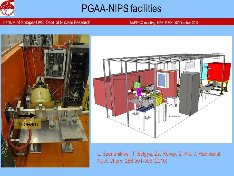 Institute of Isotopes HAS, Dept. of Nuclear Research NuPECC meeting, KFKI RMKI, 07 October 2011 6 PGAA-NIPS facilities L. Szentmiklósi, T. Belgya, Zs.