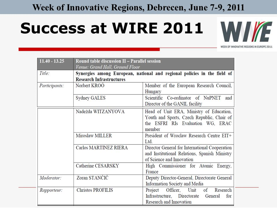 Success at WIRE 2011 Week of Innovative Regions, Debrecen, June 7-9, 2011