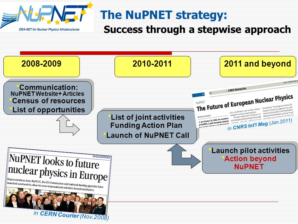 The NuPNET strategy: Success through a stepwise approach 2008-2009 *Communication: NuPNET Website+ Articles *Census of resources *List of opportunitie