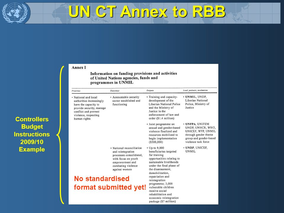 UN CT Annex to RBB Controllers Budget Instructions 2009/10 Example No standardised format submitted yet!