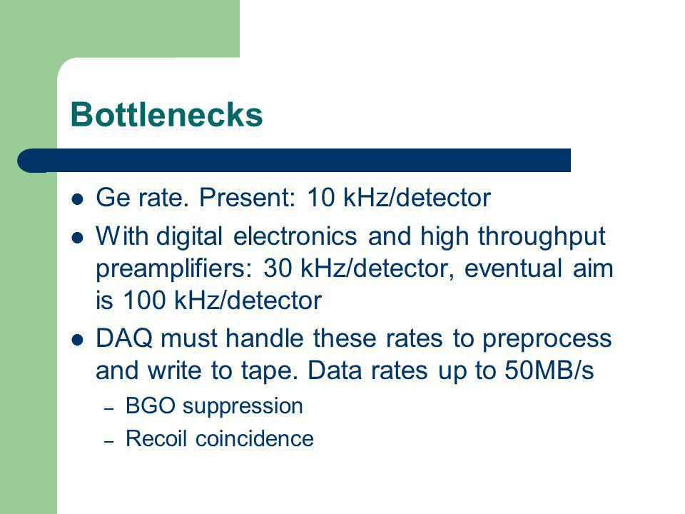Bottlenecks Ge rate. Present: 10 kHz/detector With digital electronics and high throughput preamplifiers: 30 kHz/detector, eventual aim is 100 kHz/det