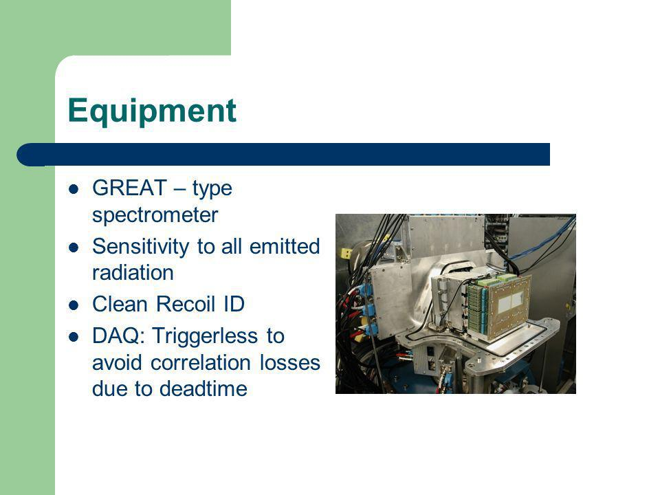 Equipment GREAT – type spectrometer Sensitivity to all emitted radiation Clean Recoil ID DAQ: Triggerless to avoid correlation losses due to deadtime