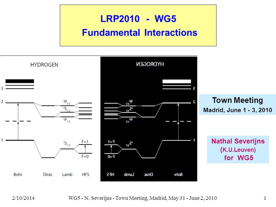 LRP2010 - WG5 Fundamental Interactions Nathal Severijns ( K.U.Leuven) for WG5 Town Meeting Madrid, June 1 - 3, 2010 2/10/20141WG5 - N. Severijns - Tow