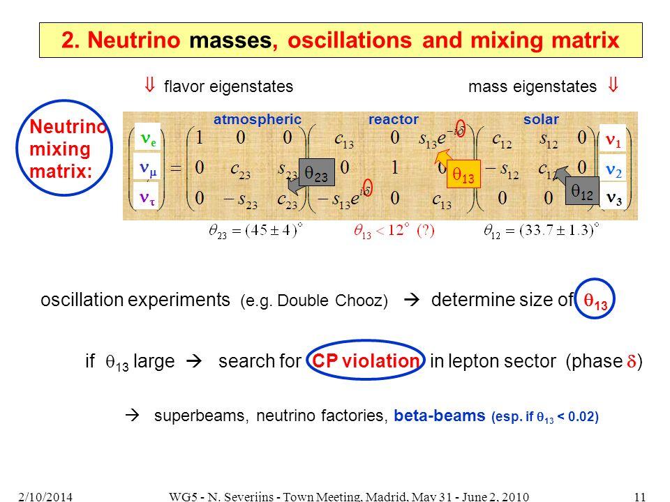2. Neutrino masses, oscillations and mixing matrix Neutrino mixing matrix: atmospheric reactor solar oscillation experiments (e.g. Double Chooz) deter