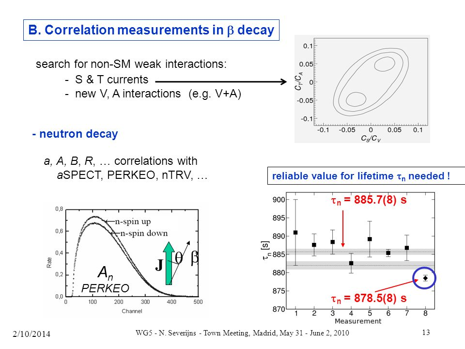 2/10/2014 WG5 - N. Severijns - Town Meeting, Madrid, May 31 - June 2, 2010 13 search for non-SM weak interactions: - S & T currents - new V, A interac