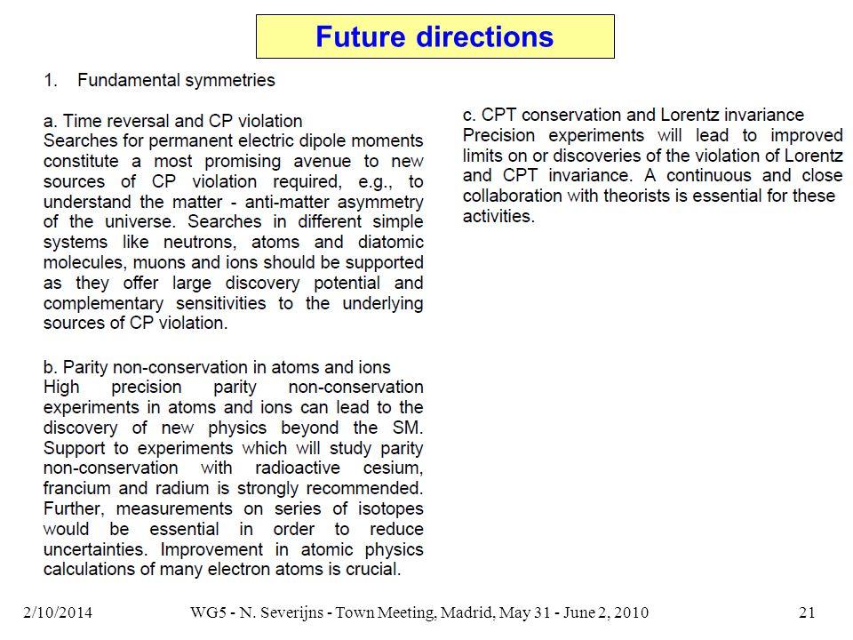 2/10/2014WG5 - N. Severijns - Town Meeting, Madrid, May 31 - June 2, 201021 Future directions