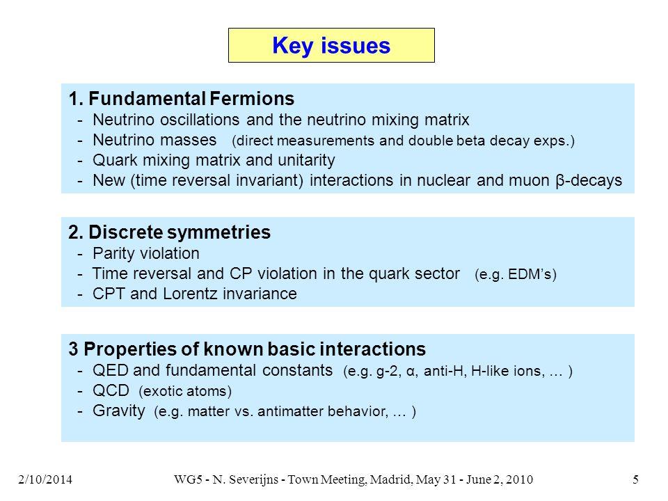 QCD QCD and Gravitaiton - pionic atoms (e.g.DIRAC exp, PSI) 2/10/201416WG5 - N.