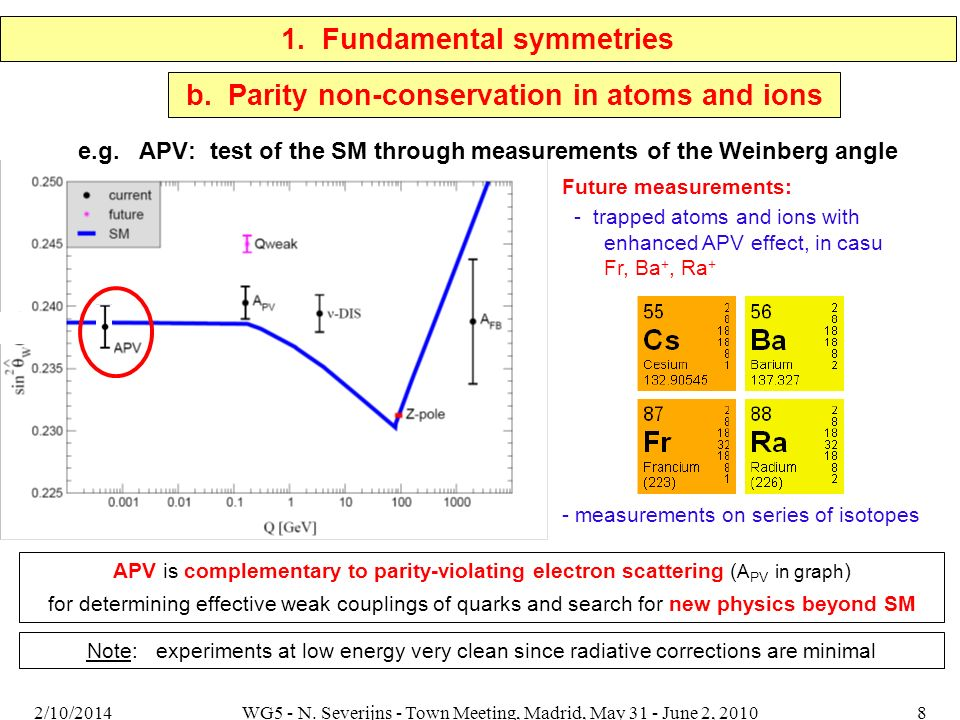 Support for and from theory Facilities 1.for precise QED studies with low-energy antiprotons 2.
