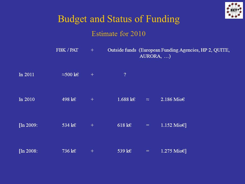 Budget and Status of Funding Estimate for 2010 FBK / PAT + Outside funds (European Funding Agencies, HP 2, QUITE, AURORA, …) In 2011500 k + .