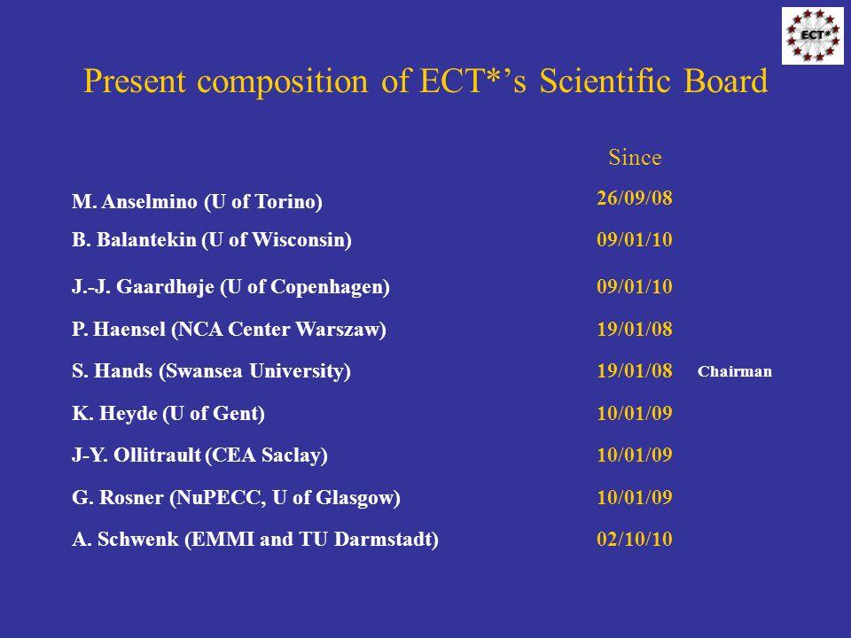 Scientific activities at ECT* Workshops in 2010