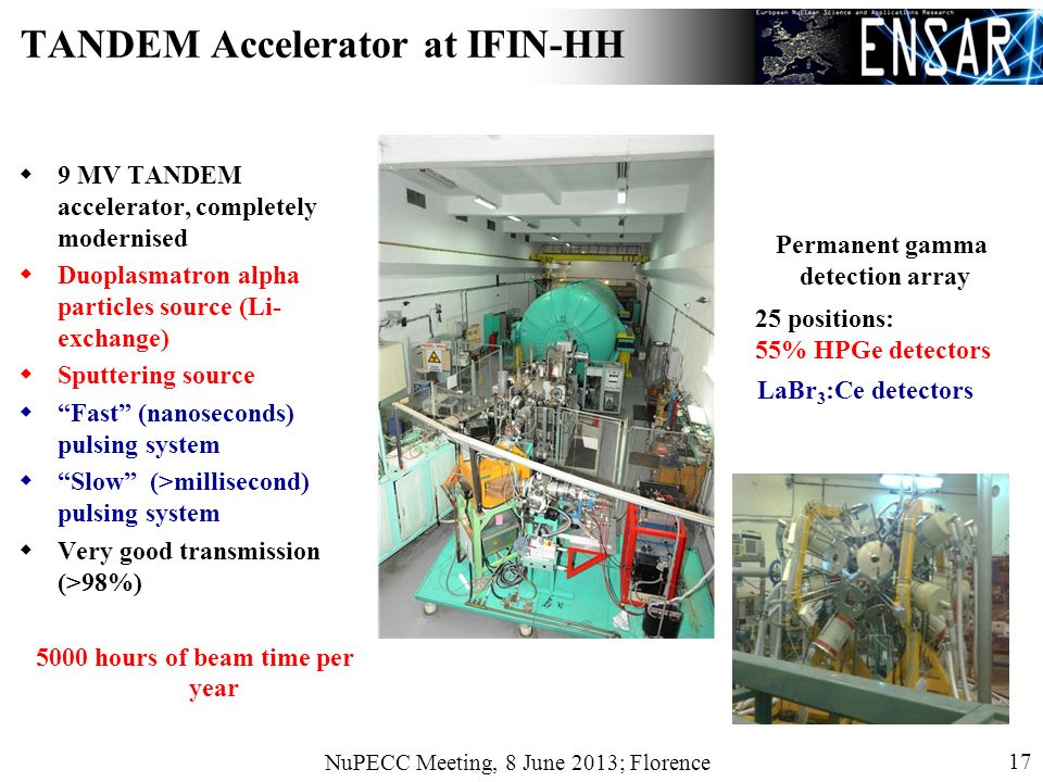 NuPECC Meeting, 8 June 2013; Florence 17 TANDEM Accelerator at IFIN-HH 9 MV TANDEM accelerator, completely modernised Duoplasmatron alpha particles source (Li- exchange) Sputtering source Fast (nanoseconds) pulsing system Slow (>millisecond) pulsing system Very good transmission (>98%) 5000 hours of beam time per year Permanent gamma detection array 25 positions: 55% HPGe detectors LaBr 3 :Ce detectors