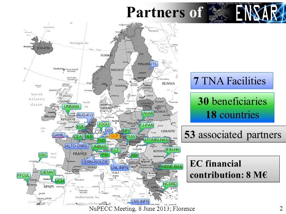 NuPECC Meeting, 8 June 2013; Florence 2 Partners of GANIL GSI LNL-INFN LNS-INFN JYL RUG-KVI CERN-ISOLDE ALTO-CNRS TUW ULB KUL CEA INRNE-BAS RBI NPI TUD NCSRD ATOMKI-HAS ECT* UWAR IFJ-PAN FFCUL IFIN-HH USC CIEMAT UCM PSI UNIBAS JOGU UNIMAN 30 beneficiaries 18 countries 30 beneficiaries 18 countries 7 TNA Facilities 53 associated partners GUF EC financial contribution: 8 M
