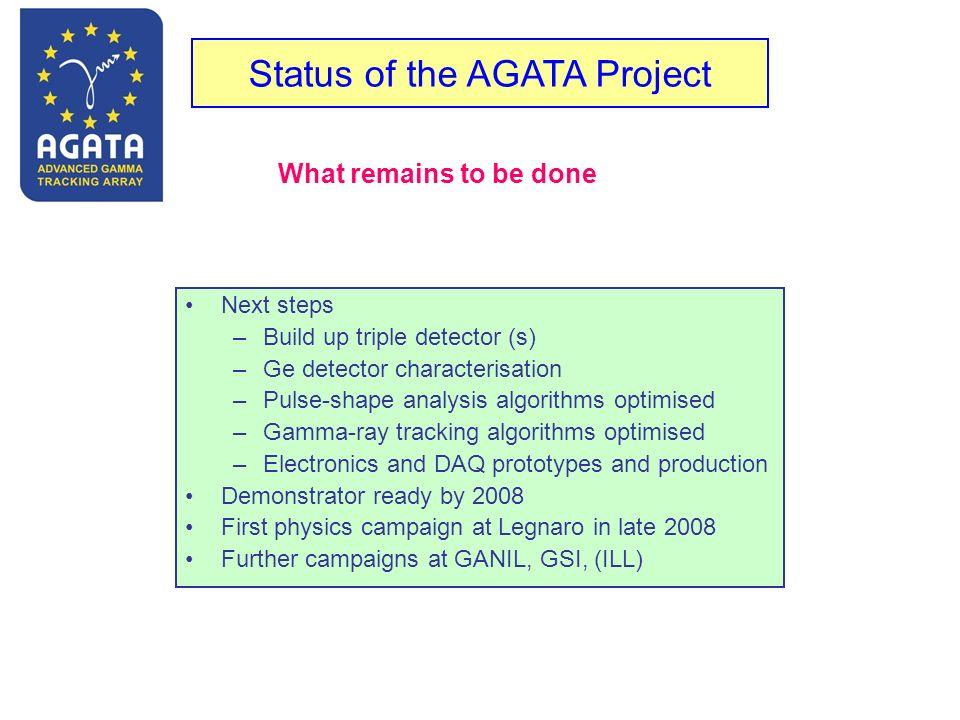Next steps –Build up triple detector (s) –Ge detector characterisation –Pulse-shape analysis algorithms optimised –Gamma-ray tracking algorithms optim
