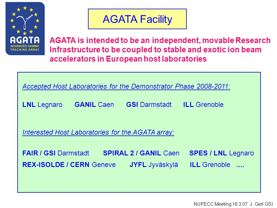 AGATA Facility Accepted Host Laboratories for the Demonstrator Phase : LNL Legnaro GANIL Caen GSI Darmstadt ILL Grenoble Interested Host Laboratories for the AGATA array: FAIR / GSI Darmstadt SPIRAL 2 / GANIL Caen SPES / LNL Legnaro REX-ISOLDE / CERN Geneve JYFL Jyväskylä ILL Grenoble....