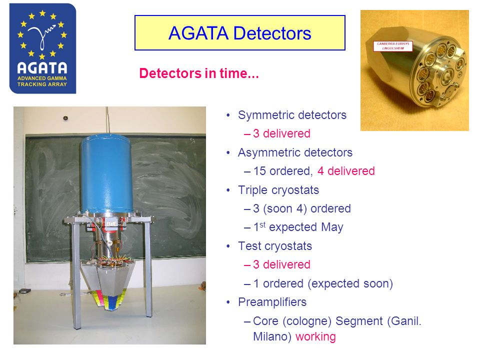 Symmetric detectors –3 delivered Asymmetric detectors –15 ordered, 4 delivered Triple cryostats –3 (soon 4) ordered –1 st expected May Test cryostats