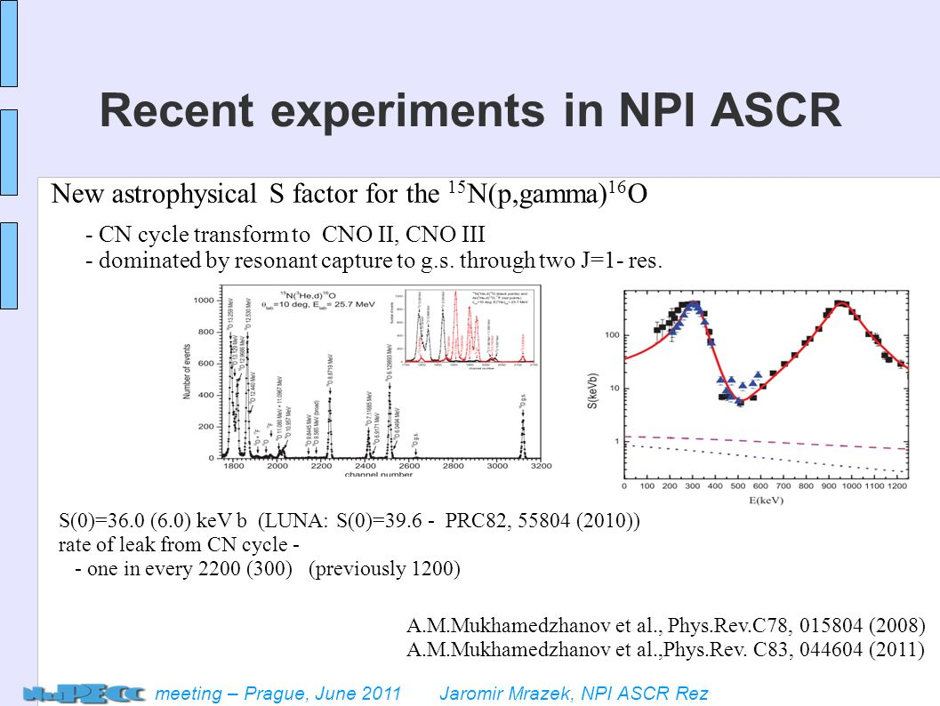 meeting – Prague, June 2011 Jaromir Mrazek, NPI ASCR Rez Recent experiments in NPI ASCR New astrophysical S factor for the 15 N(p,gamma) 16 O A.M.Mukhamedzhanov et al., Phys.Rev.C78, (2008) A.M.Mukhamedzhanov et al.,Phys.Rev.