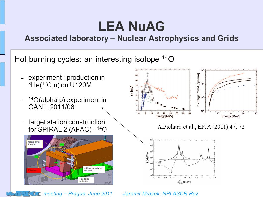 meeting – Prague, June 2011 Jaromir Mrazek, NPI ASCR Rez LEA NuAG Associated laboratory – Nuclear Astrophysics and Grids experiment : production in 3 He( 12 C,n) on U120M 14 O(alpha,p) experiment in GANIL 2011/06 target station construction for SPIRAL 2 (AFAC) - 14 O prod.