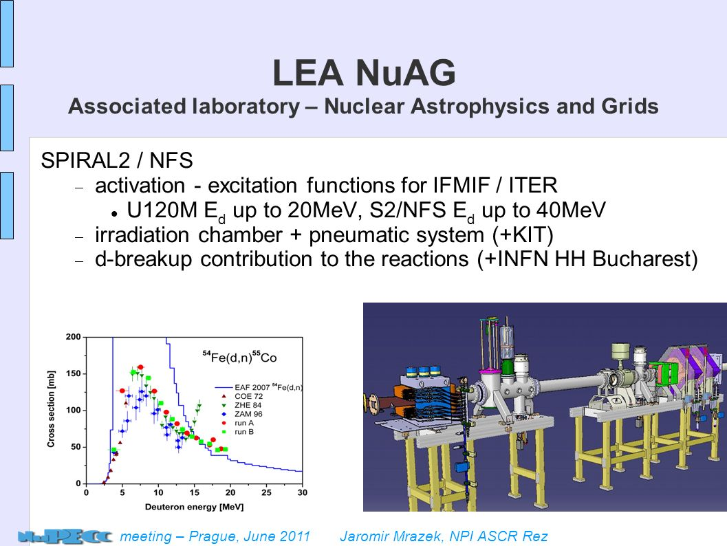 meeting – Prague, June 2011 Jaromir Mrazek, NPI ASCR Rez LEA NuAG Associated laboratory – Nuclear Astrophysics and Grids SPIRAL2 / NFS activation - excitation functions for IFMIF / ITER U120M E d up to 20MeV, S2/NFS E d up to 40MeV irradiation chamber + pneumatic system (+KIT) d-breakup contribution to the reactions (+INFN HH Bucharest)