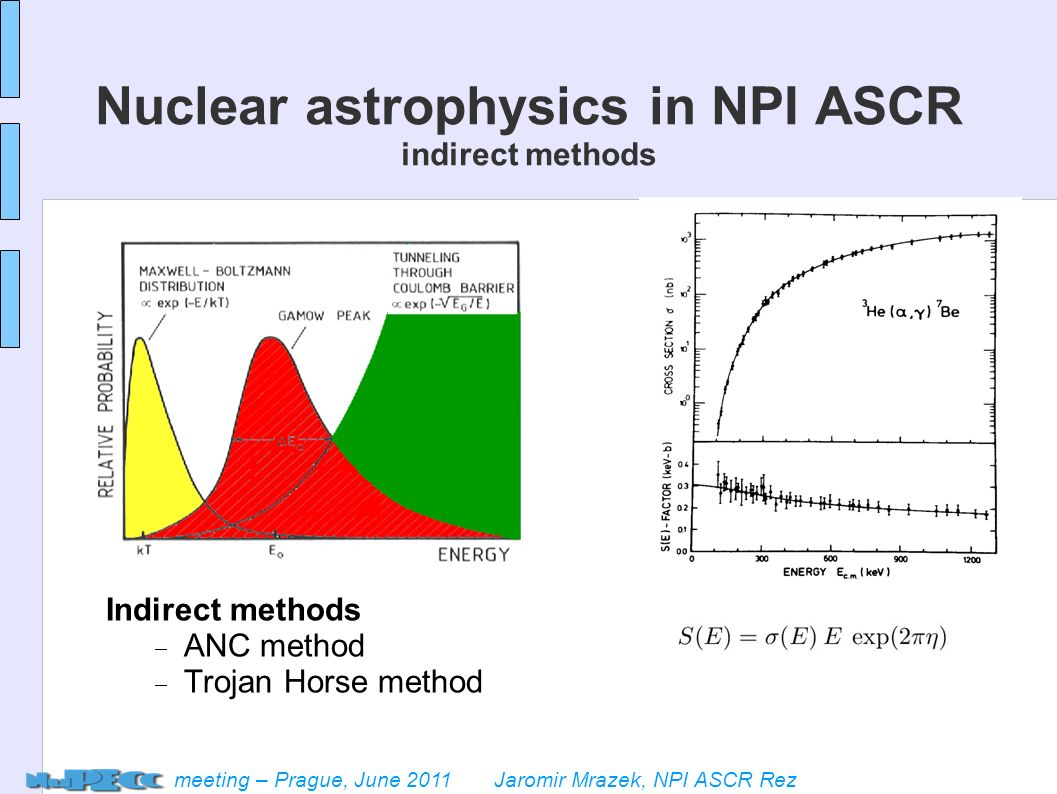 meeting – Prague, June 2011 Jaromir Mrazek, NPI ASCR Rez Nuclear astrophysics in NPI ASCR indirect methods Indirect methods ANC method Trojan Horse method