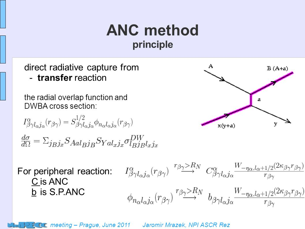 meeting – Prague, June 2011 Jaromir Mrazek, NPI ASCR Rez ANC method principle direct radiative capture from - transfer reaction the radial overlap function and DWBA cross section: For peripheral reaction: Cis ANC b is S.P.ANC